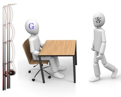 Googleと広告主