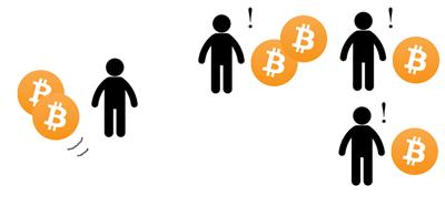 ビットコイン不正2