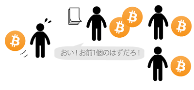 ビットコイン不正4