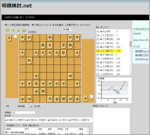 将棋検討.net