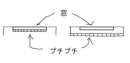 プチプチ二重窓構造
