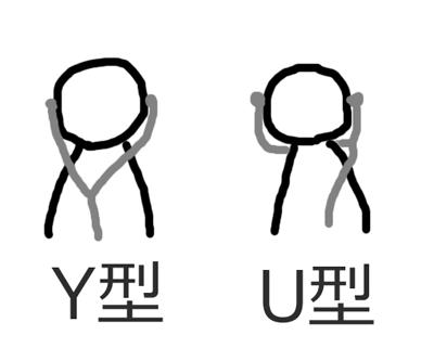 イヤホンY型U型かけ方