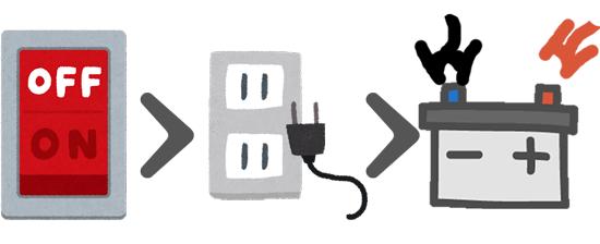 バッテリー充電順番